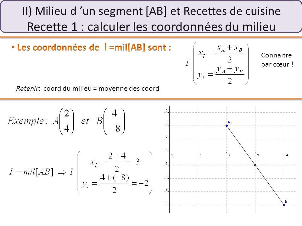 II) Milieu d 'un segment [AB] et Recettes de cuisine Recette 1 : calculer les coordonnées du milieu
